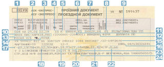 Ukraine Railways ticket example